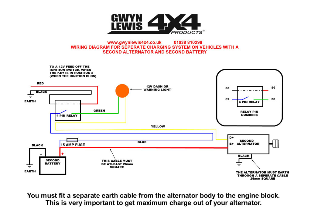 twin alternator mount wiring diagram gwyn lewis 300tdi defender, discovery & rrc twin alternator mount twin alternator wiring diagram at eliteediting.co